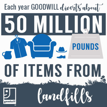 Donate | Goodwill KY